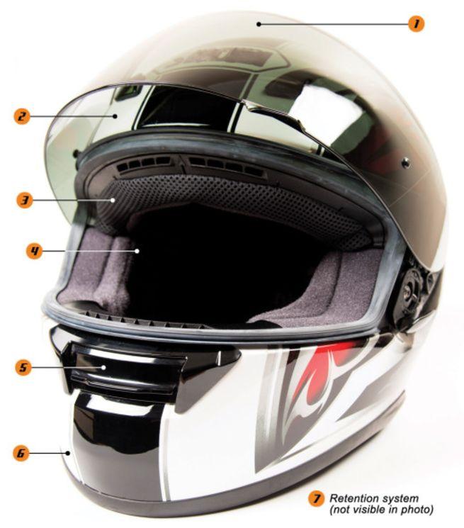 nama bagian helm